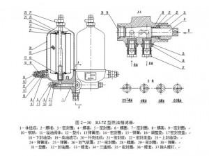 燃油精滤器