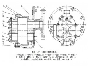 NJC32型机油泵